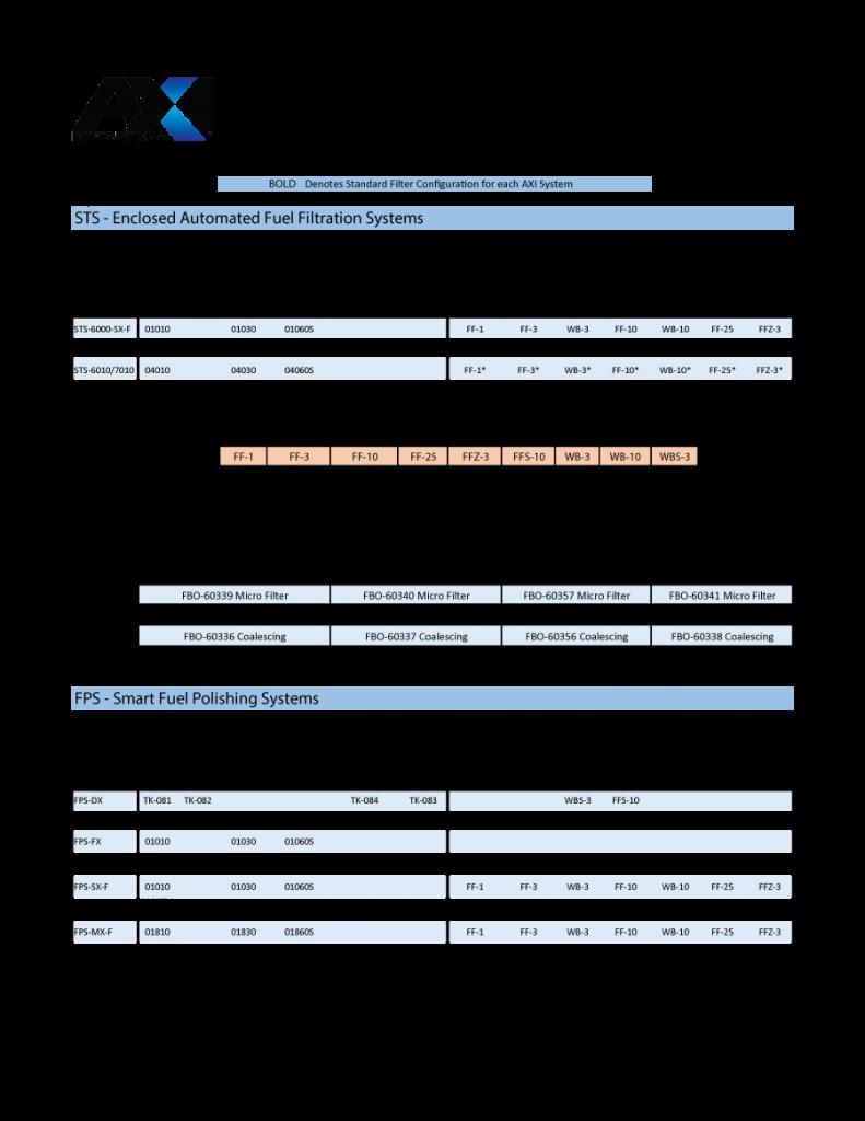 filter-chart-1